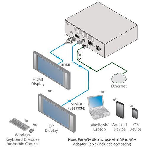 VIA-CONNECT-PRO- 1
