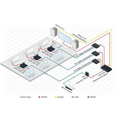 VIA-CONNECT-PRO- 2