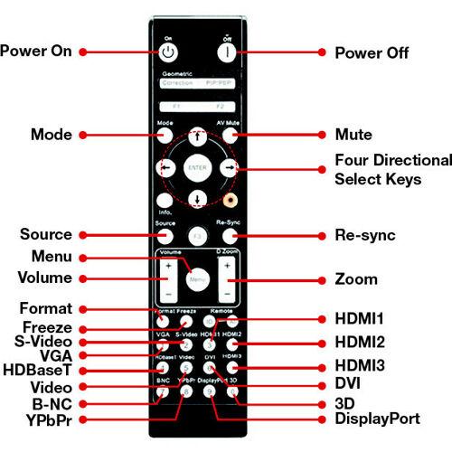 ZH500T-B 3